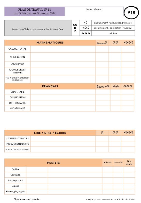 Favorit Plans de travail – Nos ceintures de compétences OF28