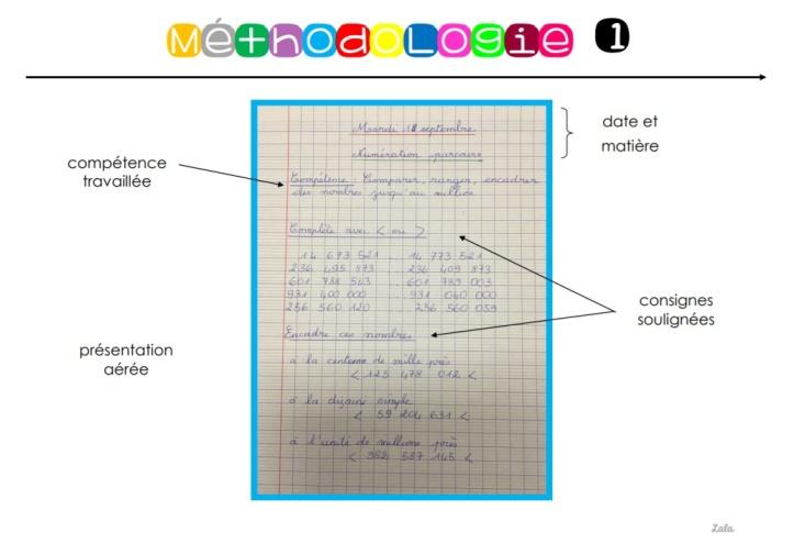 méthodo 1